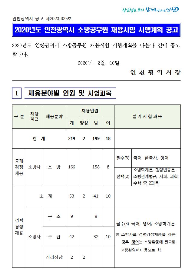 인천 소방직.png